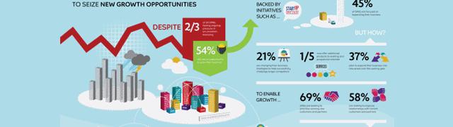 Visualisation infographiques et données